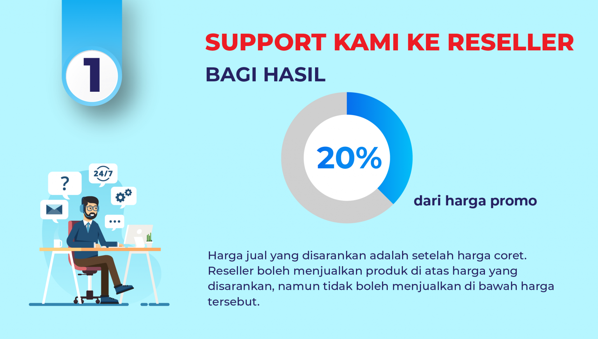 Support reseller 1-08