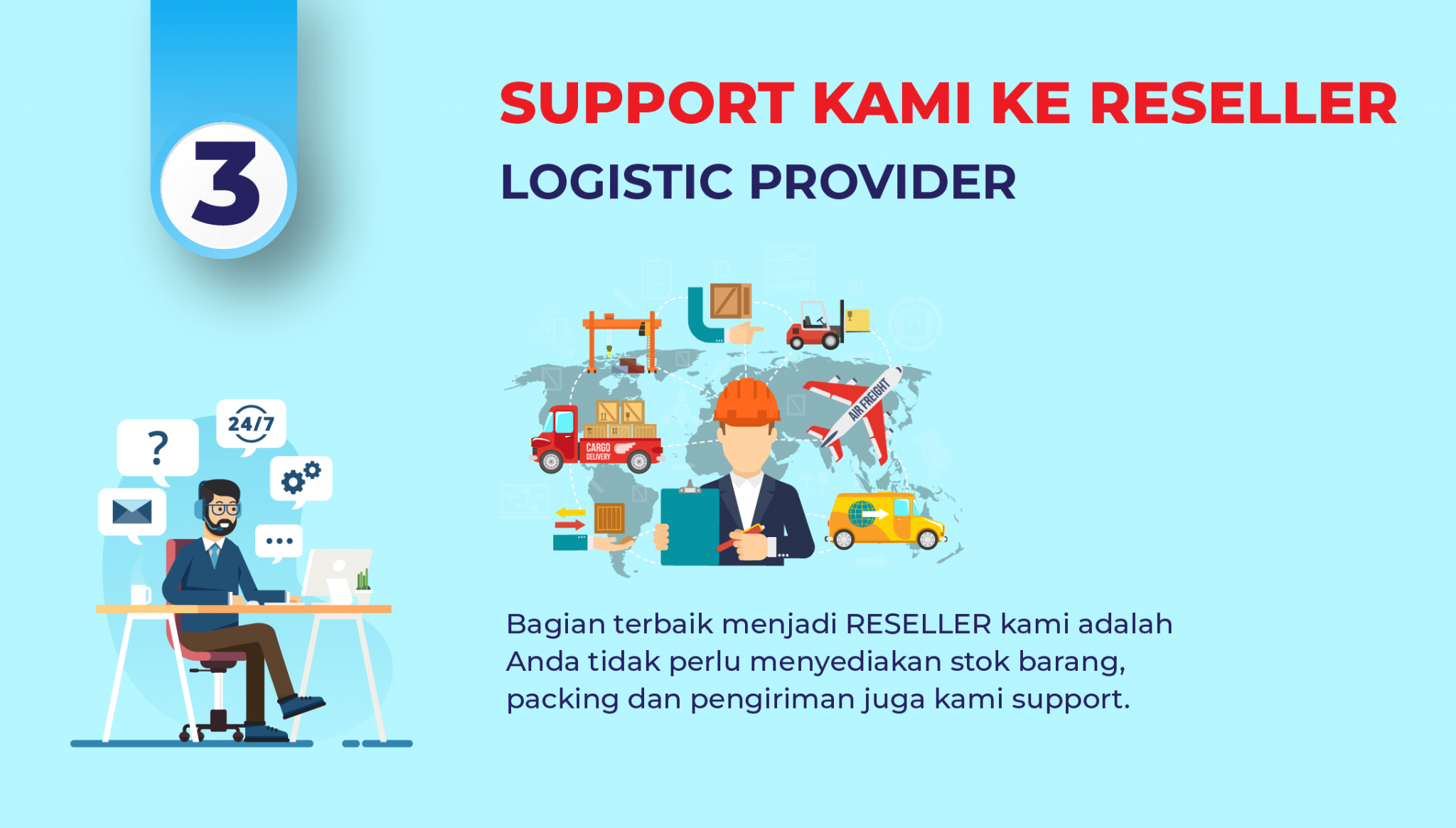 Support reseller 3-09