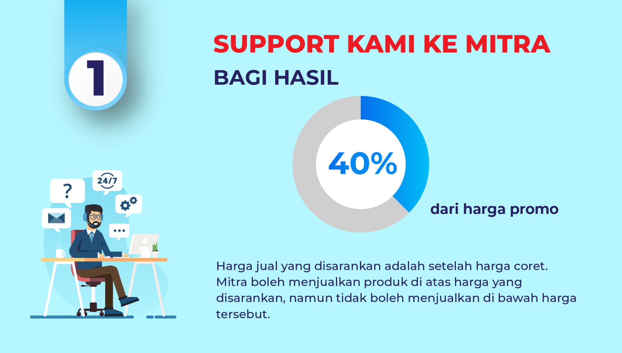 Support Mitra 1-02