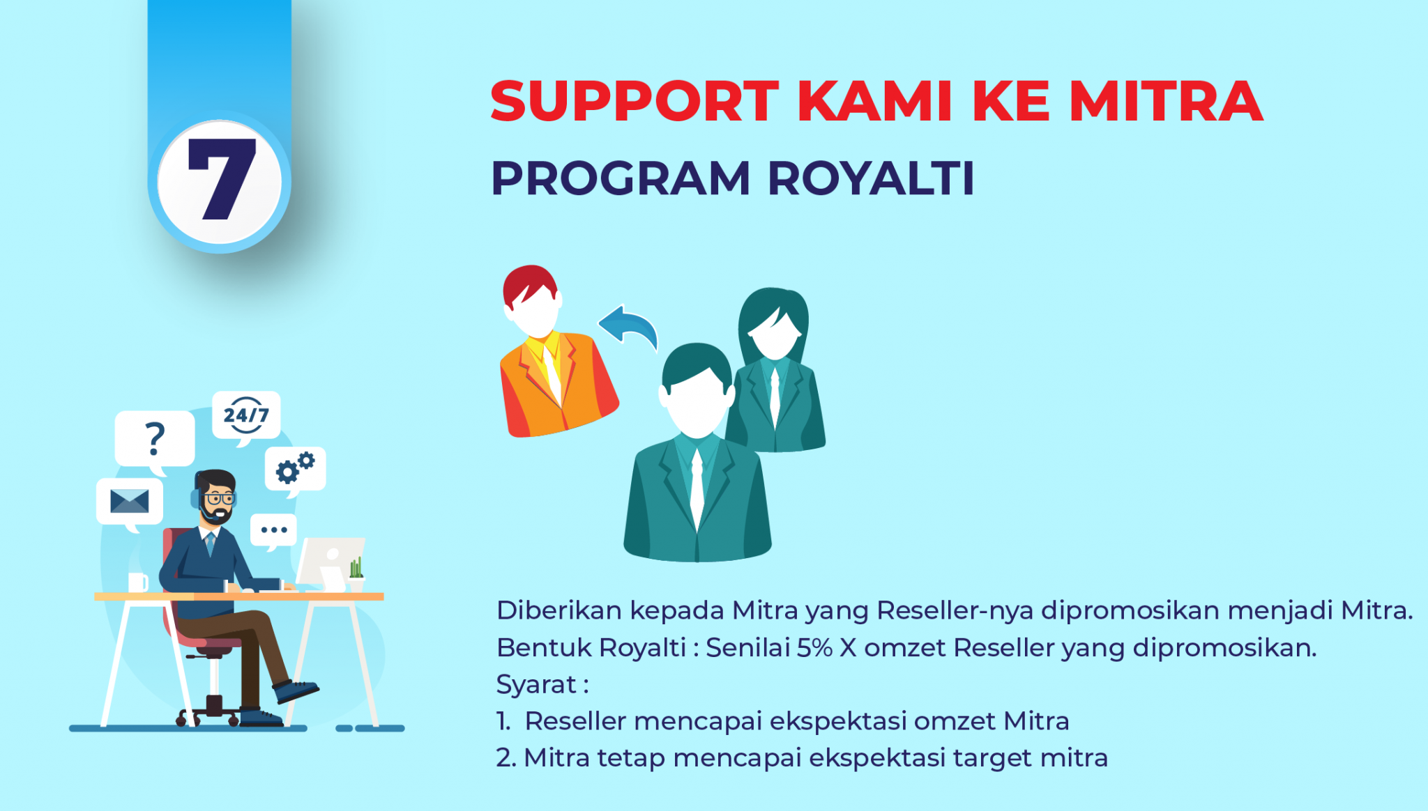 Support Mitra 7-07